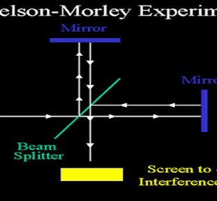 THE MICHELSON-MORLEY EXPERIMENT Post Featured Image || ahmadabdulnasir.com.ng